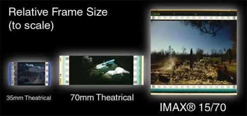 Film 70mm